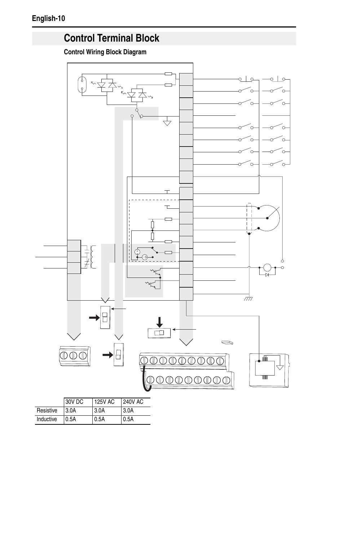 Powerflex 40p Wiring Diagram Wire Center 4 Control Terminal Block English 10 Rh Manualsdir Com Ab 40 Manual