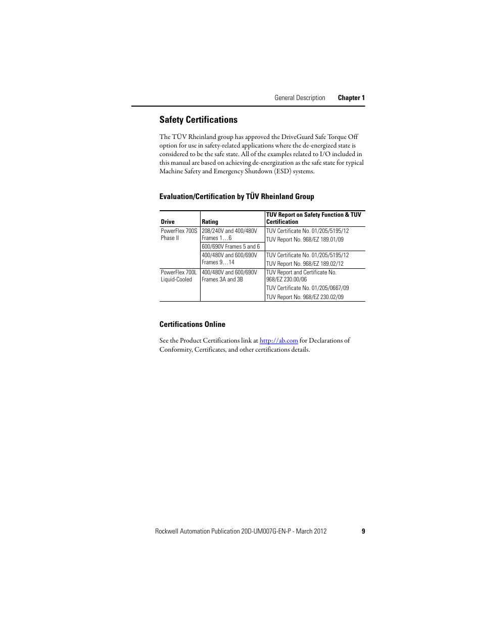 Safety Certifications Evaluationcertification By Tv Rheinland