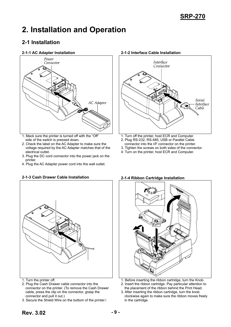 Wiring Diagram R S 1 4 Wiring Diagram Connections R S 1 4 Make