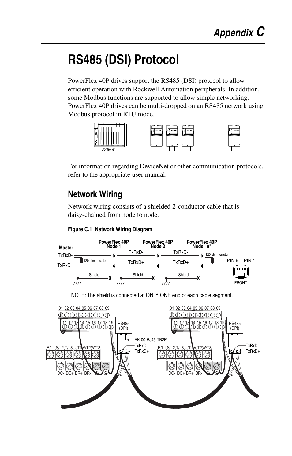 powerflex 40 ethernet wiring diagram | wiring diagram on powerflex 400  wiring diagram, allen bradley