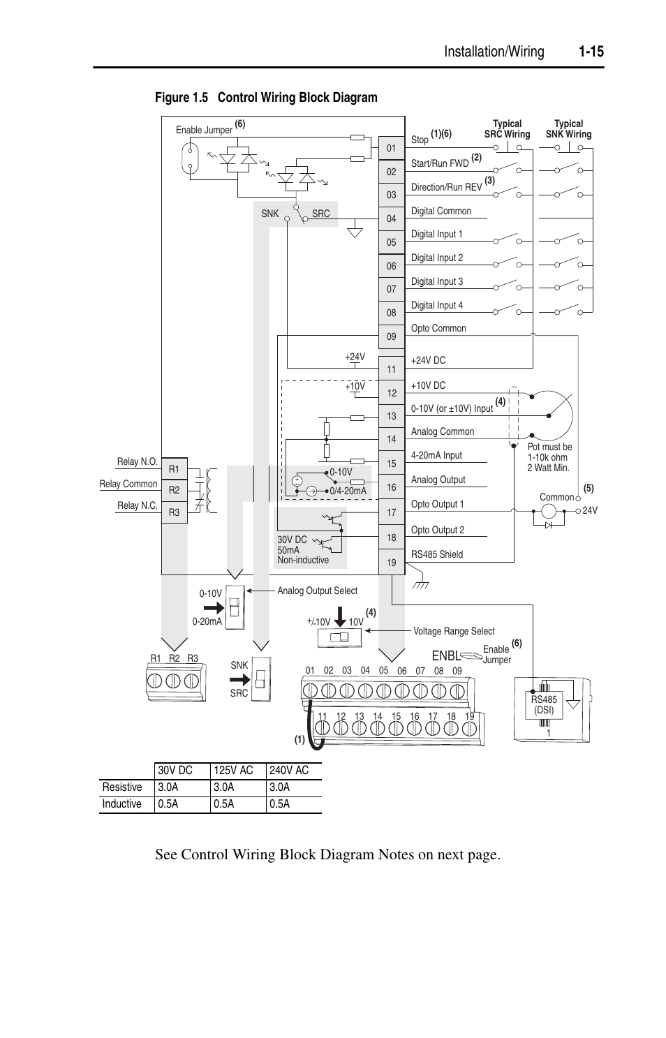 Wiring Diagram Powerflex 40p Electrical Diagrams 70 Safe Off Installation 1 15 Figure 5 Control Block Led Circuit