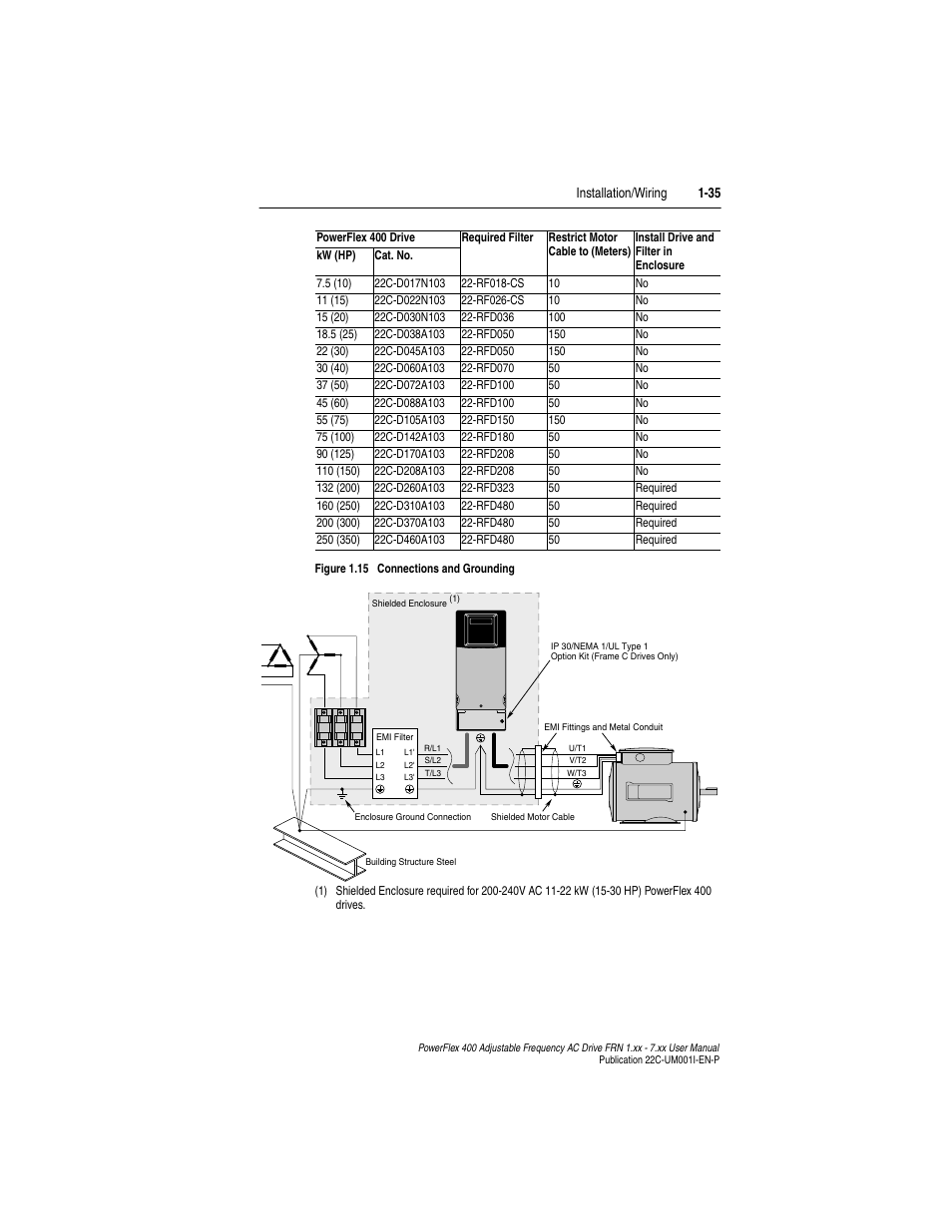 Powerflex 400 Wiring Diagram Trusted Diagrams 70 Rockwell Automation 22c Ac Drive Frn 1 Xx 7 User