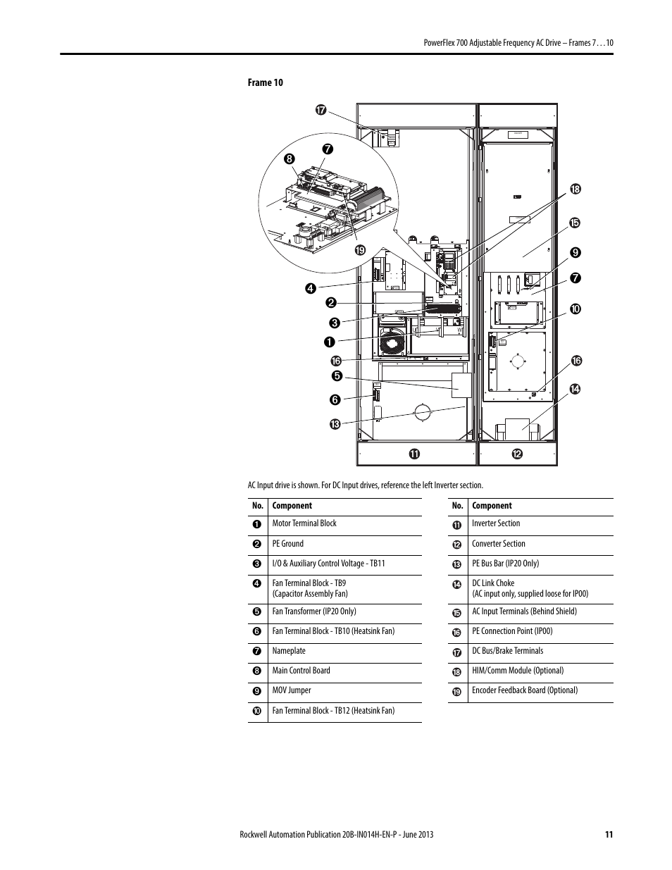 Powerflex 700 Wiring Diagram Brake Dc Starting Know About Aqualink Rockwell Automation 20d Installation Instructions Rh Manualsdir Com
