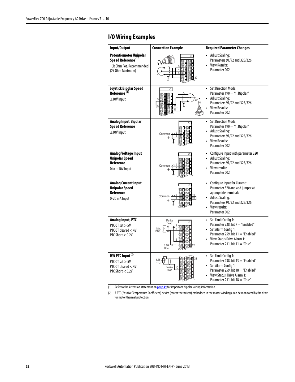 Powerflex 700 Wiring Diagram Analog Out Strategy 70 I O Examples Rockwell Automation 20d Rh Manualsdir Com Terminal Block