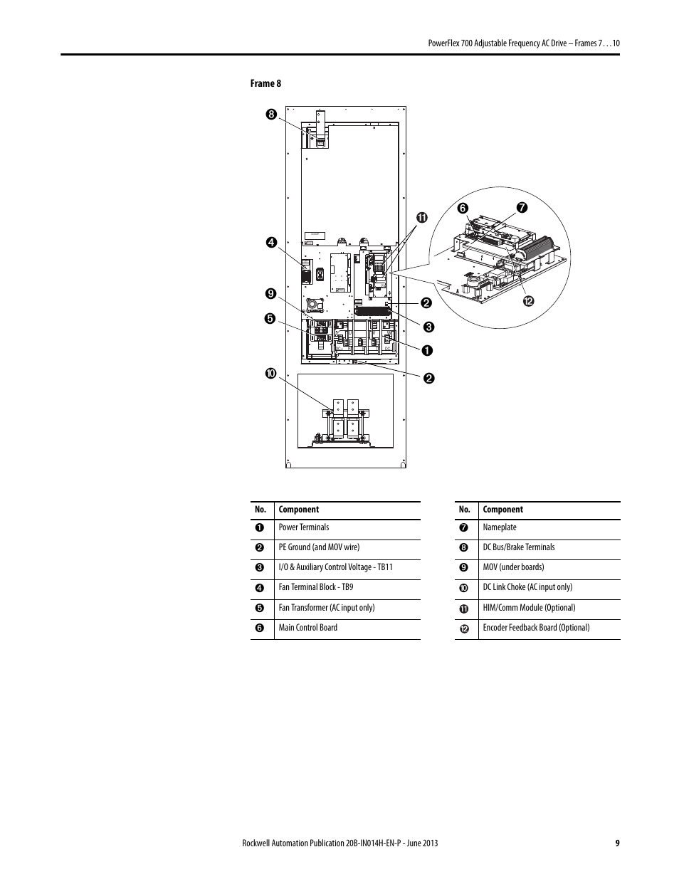 powerflex 700 wiring diagram brake dc
