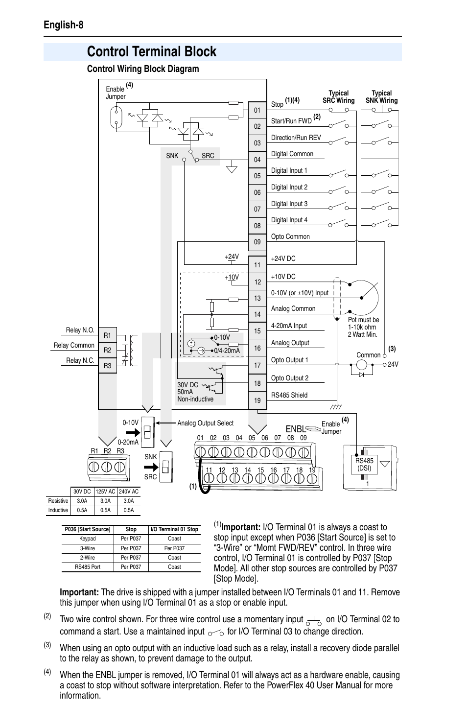 Analog Wiring Diagram For Powerflex 40 Will Be A 70 Control Terminal Block English 8 Rh Manualsdir Com 4 Schematic