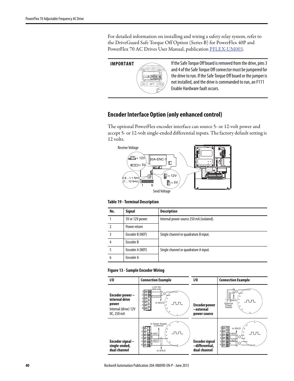 encoder interface option  only enhanced control