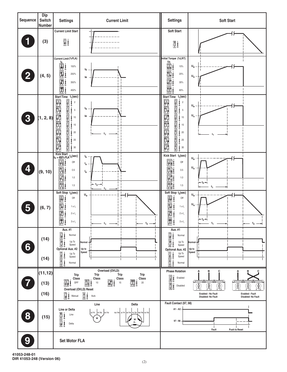 Smc Sv3300 Wiring Diagram Manual Of Manifold Trusted Diagrams Rh Wiringhubme Today