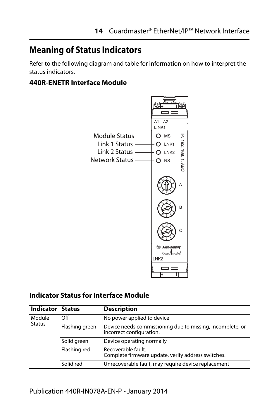 on ab 440r guard master wiring diagram