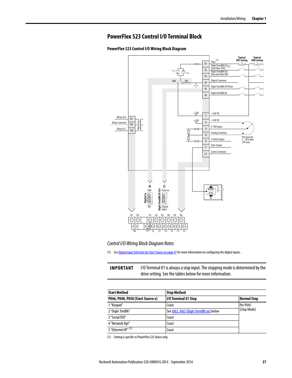rockwell automation 25b powerflex 520 series adjustable frequency ac drive user manual page37 powerflex 523 control i o terminal block, powerflex 523 control i powerflex 523 wiring diagram at mifinder.co