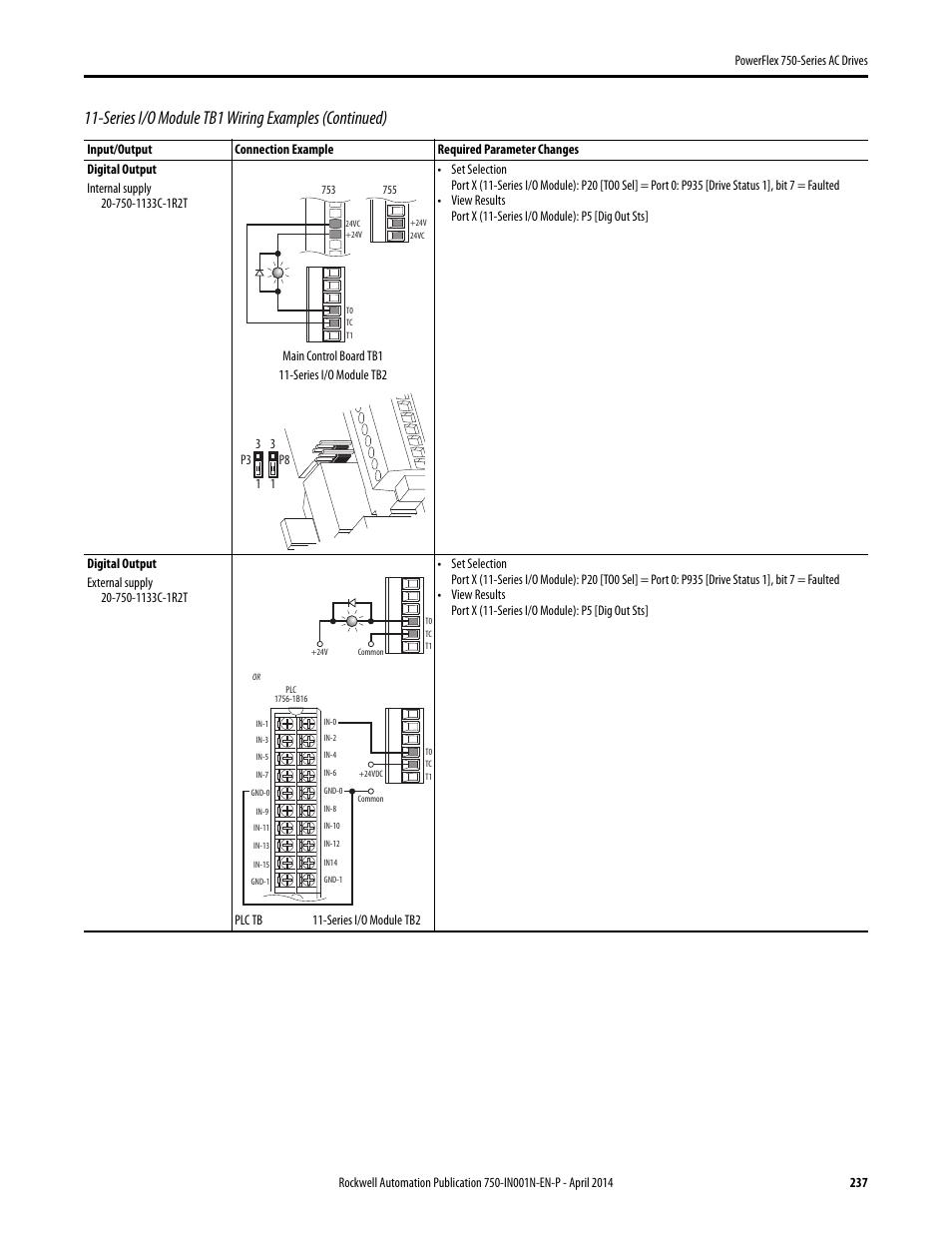 ac drive wiring diagram - wiring diagrams resources powerflex 753 control wiring diagram  lifeguide-ilona-thomsen.de