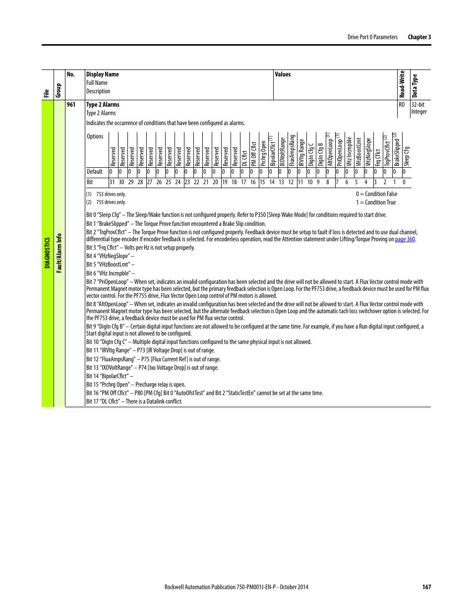 rockwell automation 21g powerflex 750 series ac drives programming rh manualsdir com Motorola DS9208 Scanner Programming Motorola Pm 12 00 Programming