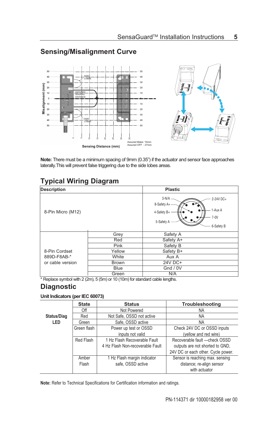 rockwell automation 440n sensaguard rectangular flat pack installation instructions page5 sensing misalignment curve typical wiring diagram, diagnostic sensaguard wiring diagram at edmiracle.co