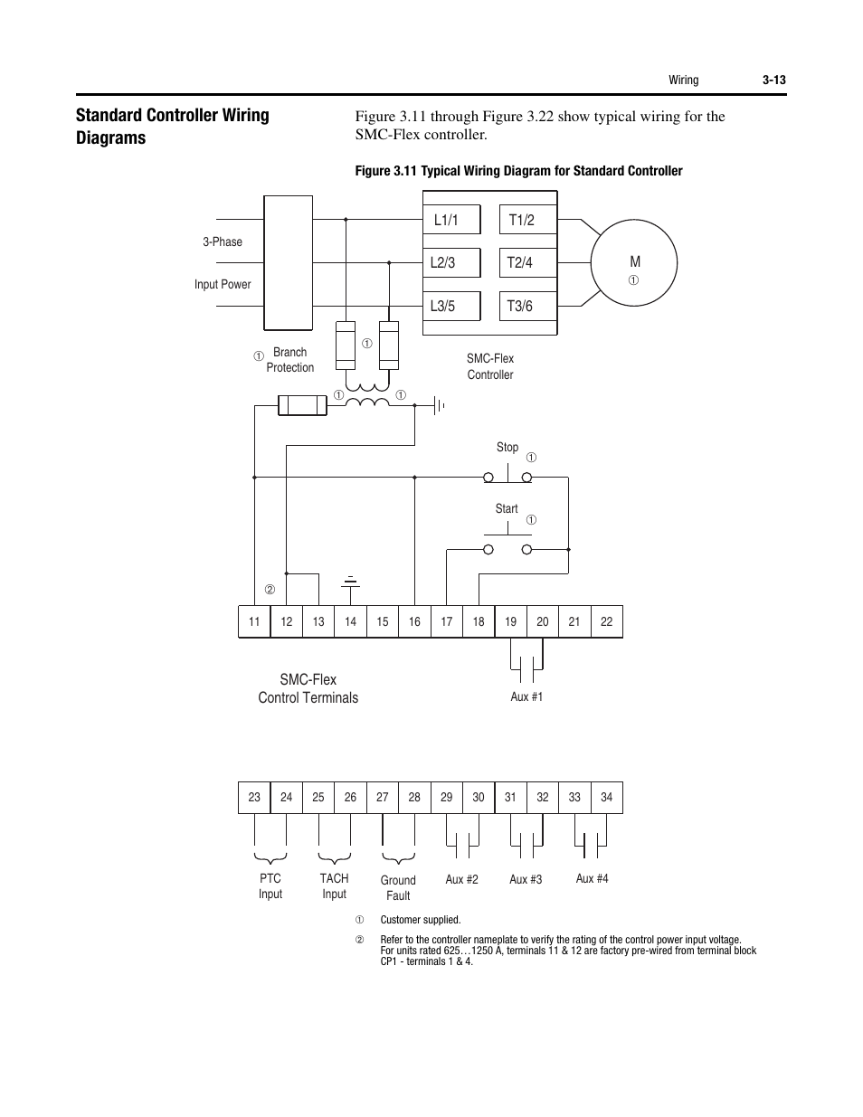 Torchmate Wiring Diagram Rigid Wiring Diagram Wiring
