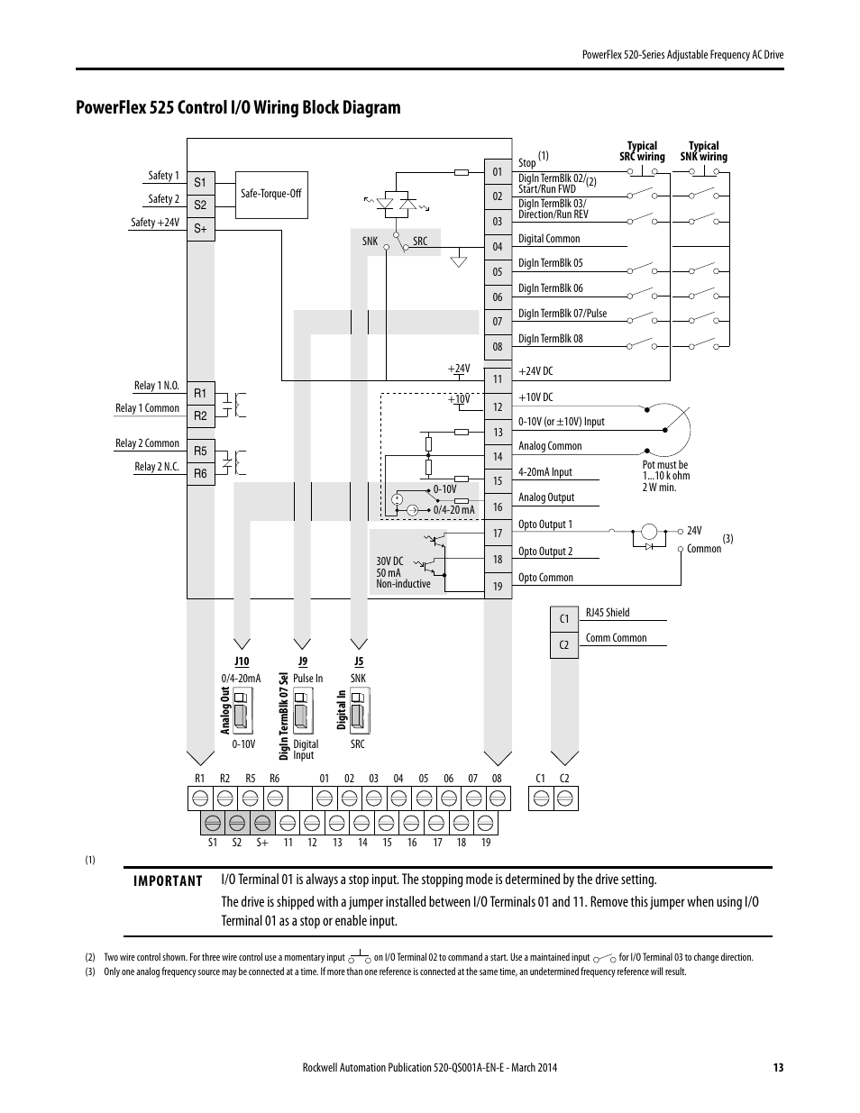 Powerflex 525 Control I O Wiring Block Diagram Rockwell Automation R6 25b 520 Series Adjustable Frequency Ac Drive Quick Start User Manual Page