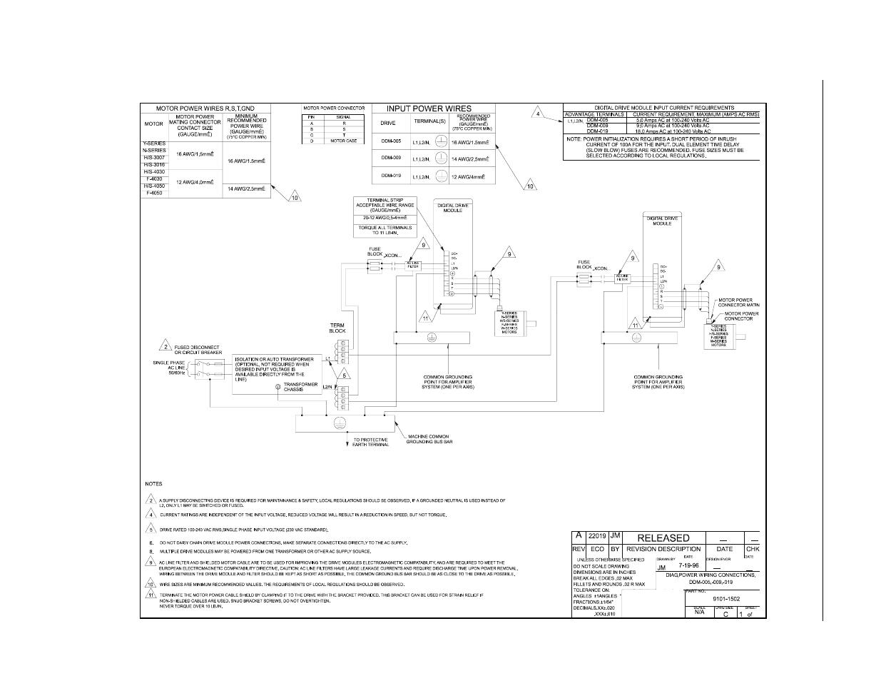 Power Wiring Diagram  Figure 5 4