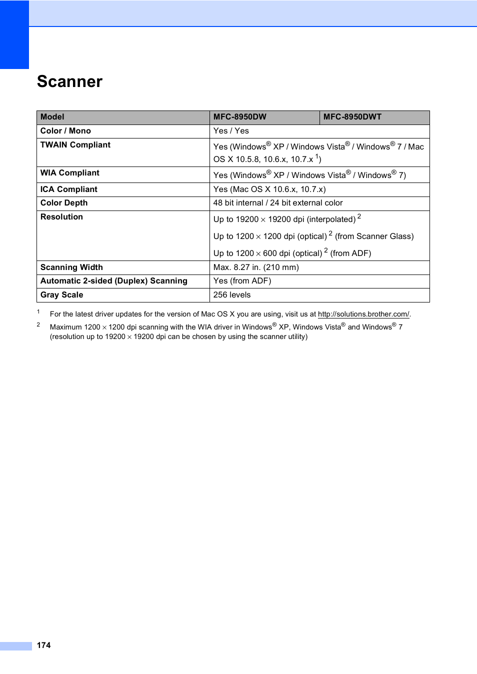 Scanner | Brother Copier/Printer MFC-895DW User Manual | Page 186 / 198