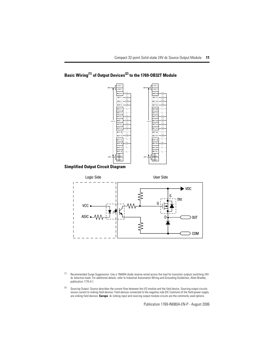 Basic Wiring Of Output Devices Rockwell Automation 1769 Ob32t European Industrial Diagrams Compact 32 Point Solid State 24v Dc Source Module User Manual Page 11 24