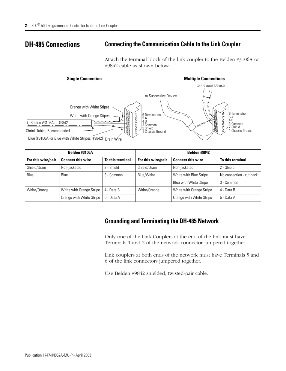 dh 485 connections grounding and terminating the dh 485. Black Bedroom Furniture Sets. Home Design Ideas