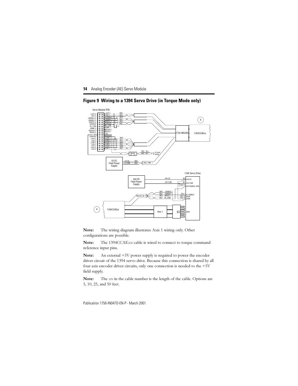 14 analog encoder ae servo module rockwell automation 1756 m02ae rh manualsdir com