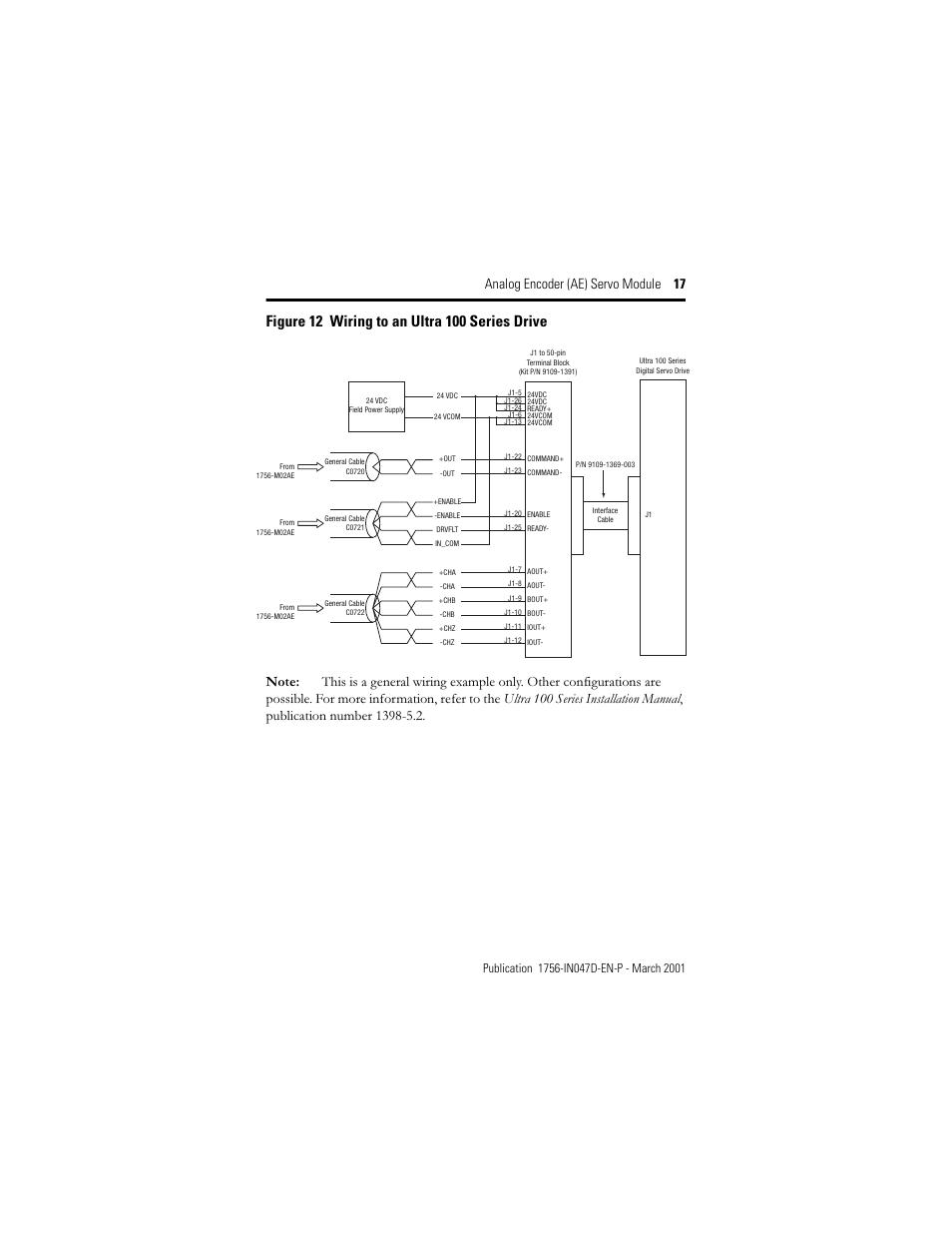 analog encoder ae servo module 17 rockwell automation 1756 m02ae rh manualsdir com