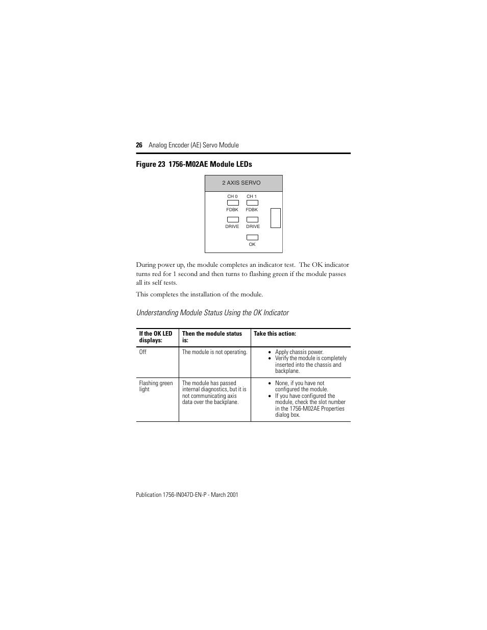 understanding module status using the ok indicator rockwell rh manualsdir com