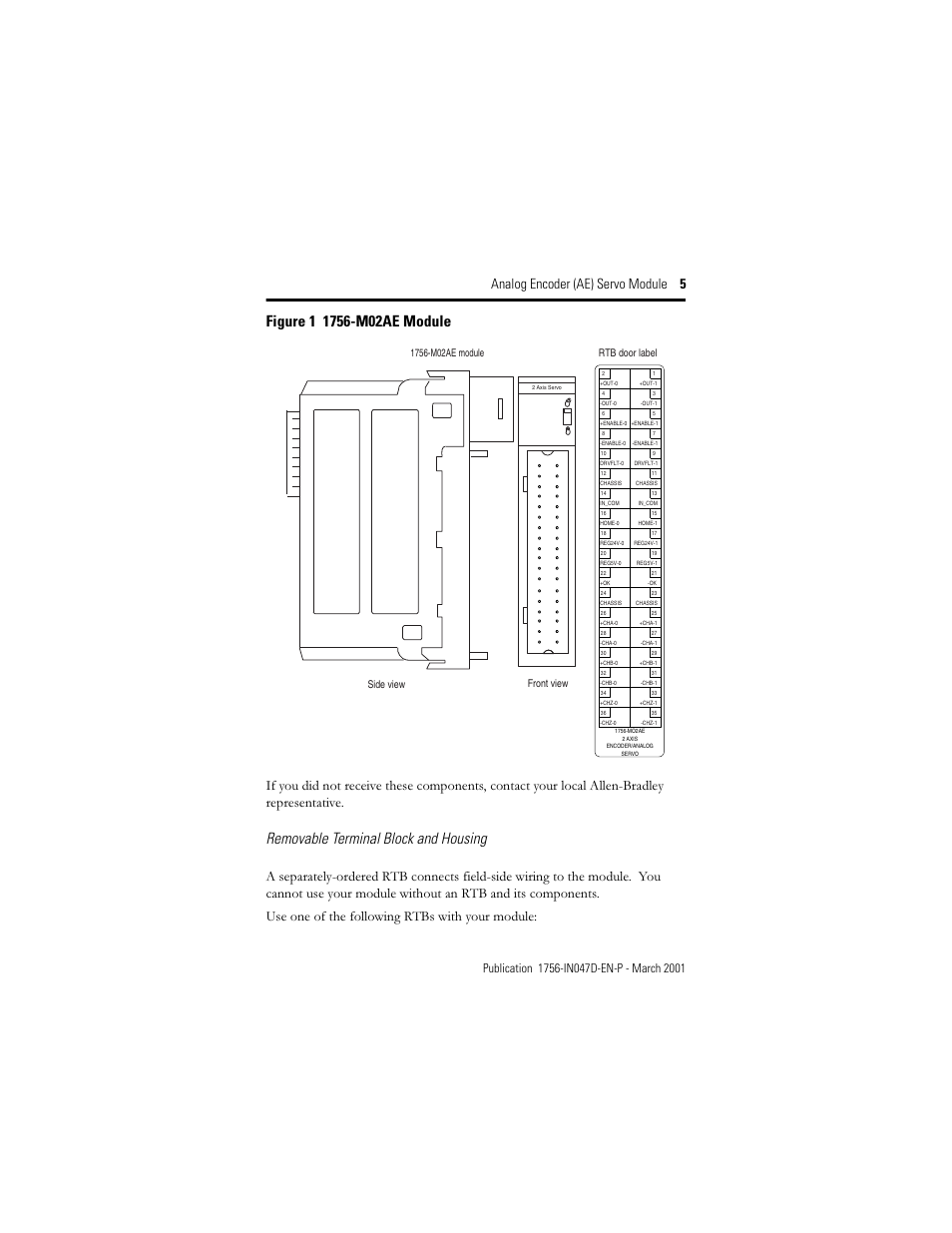 removable terminal block and housing analog encoder ae servo rh manualsdir com