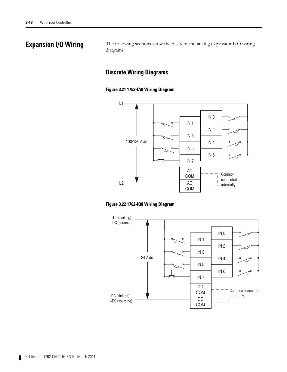 Expansion I  O Wiring  Discrete Wiring Diagrams  Expansion
