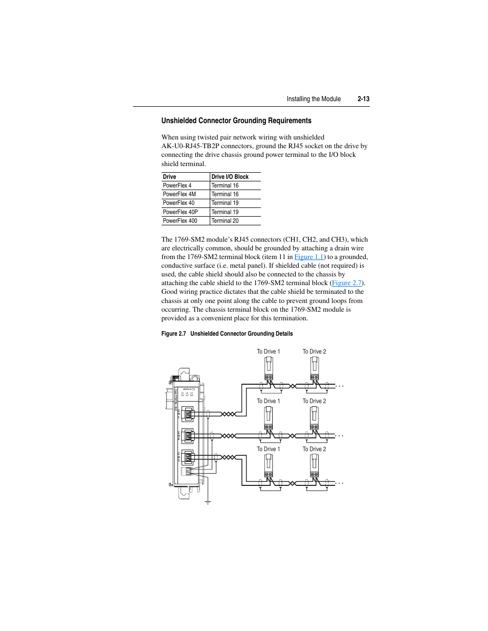unshielded connector grounding requirements | rockwell automation 1769-sm2  compact i/o dsi/modbus communication module user manual | page 35 / 204