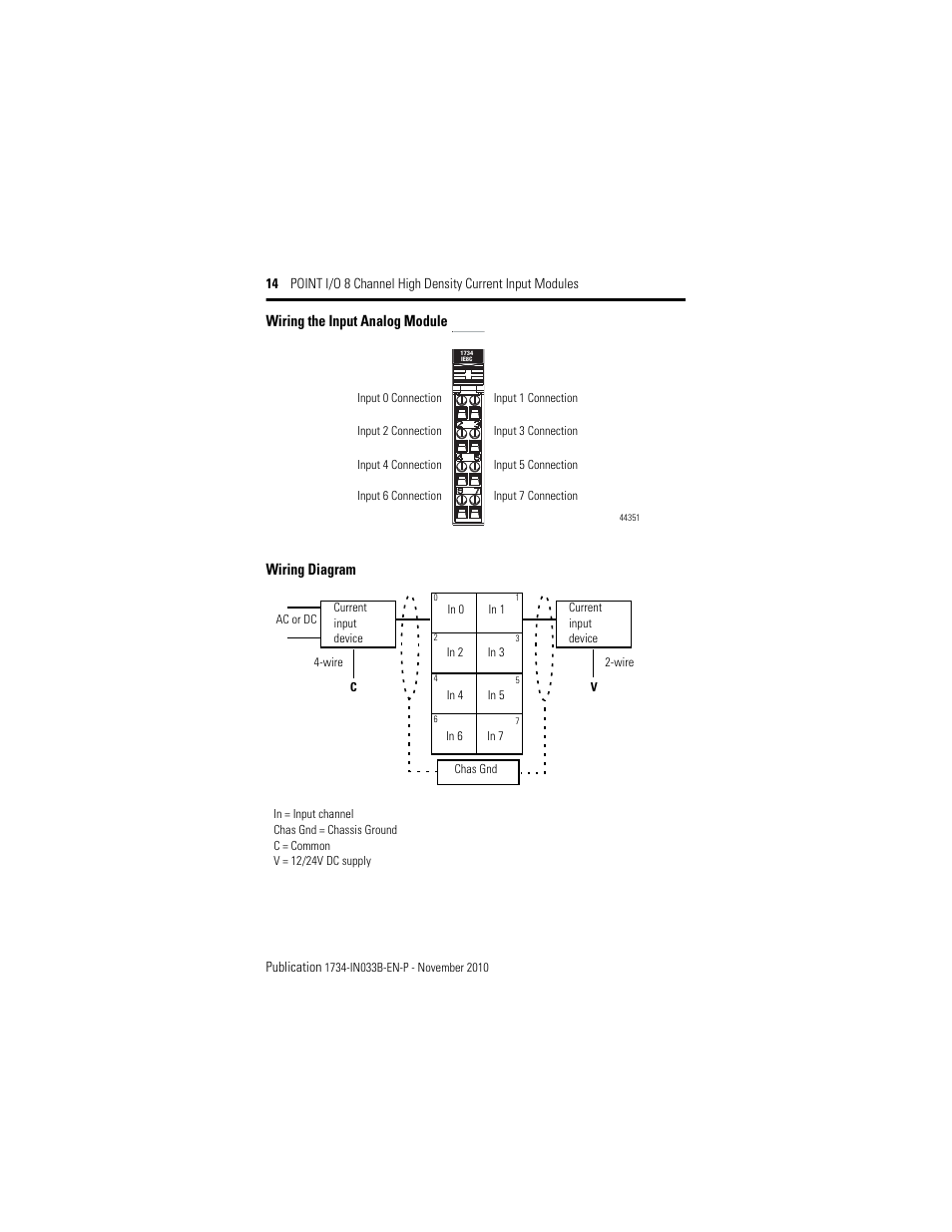 1734 Ie8c Wiring Diagram 24 Images Powerflex 40 Ethernet Rockwell Automation Installation Instructions Page14 The Input Analog Module
