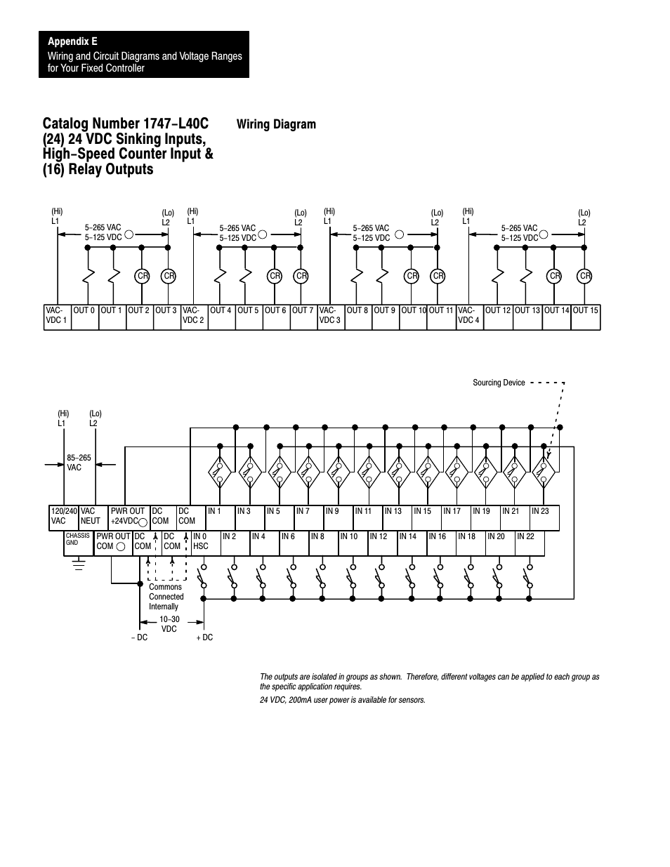 Wiring Diagram E 52 Rockwell Automation 1747 L40 Slc 500 Fixed John Deere L20 Hardware Style User Manual Page 195 223