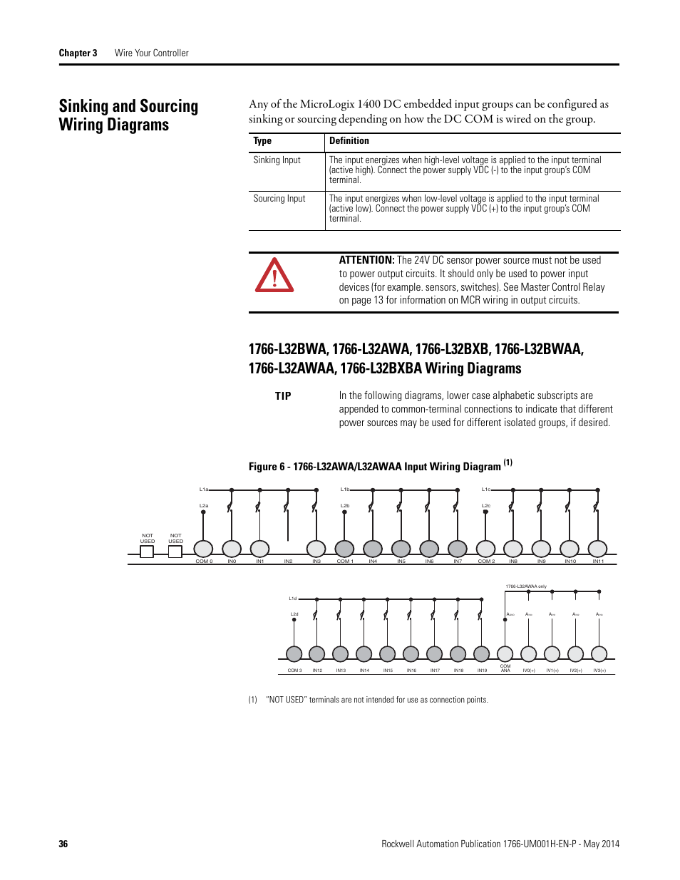 Sinking And Sourcing Wiring Diagrams Rockwell Automation 1766 Lxxxx Micrologix 1400 Programmable Controllers User Manual User Manual Page 50 406