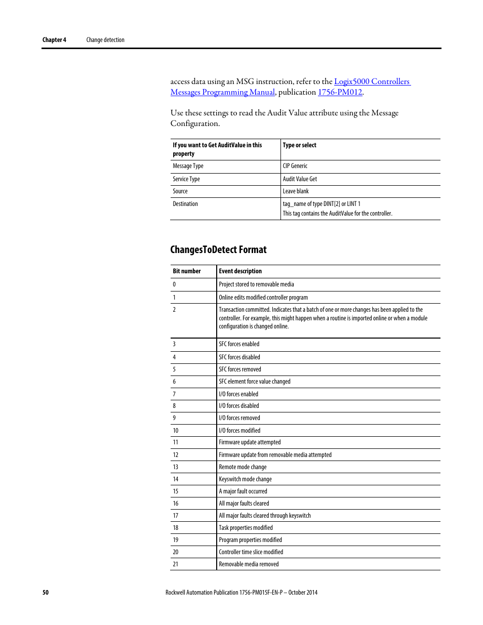 changestodetect format rockwell automation logix5000 controllers rh manualsdir com