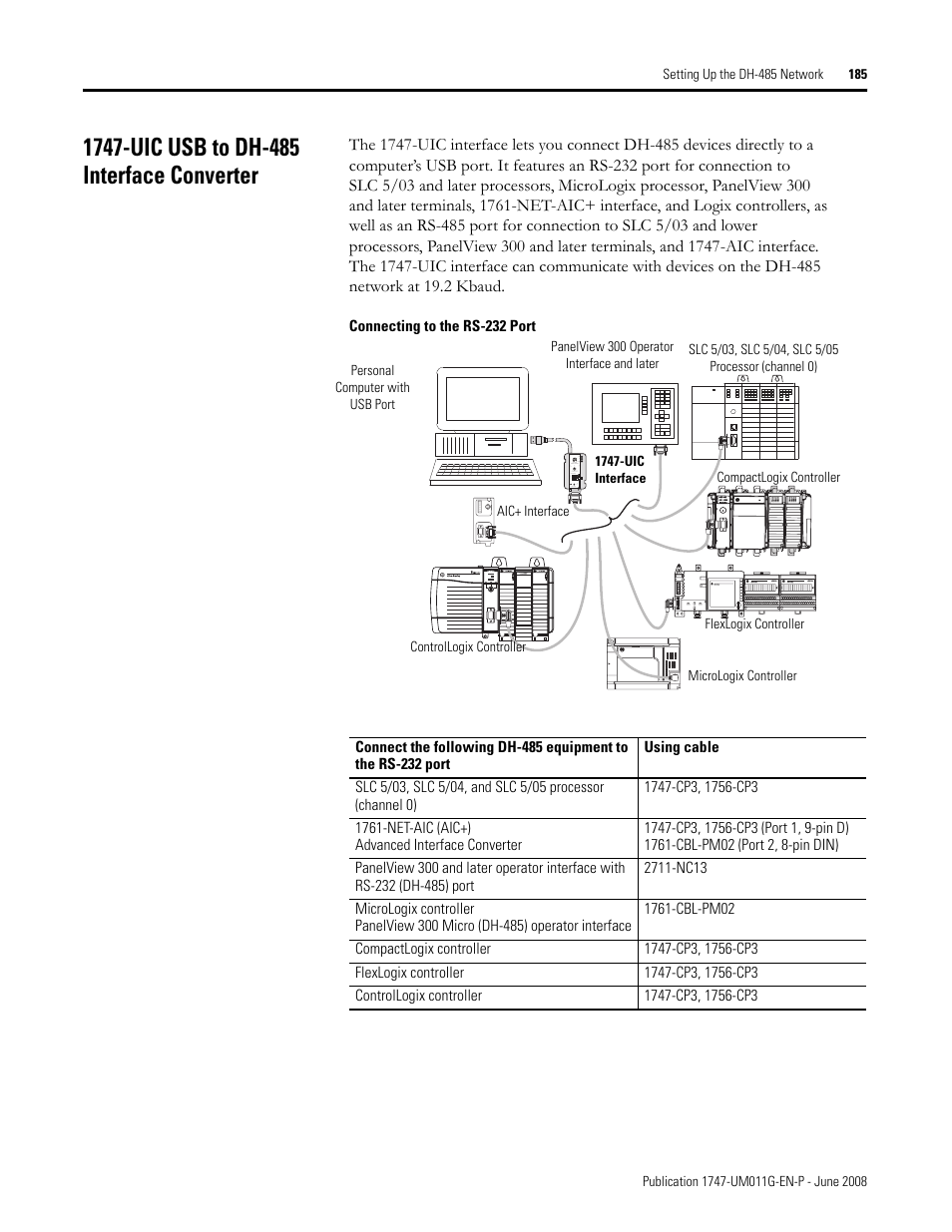 1747 Uic Usb To Dh 485 Interface Converter Rockwell Automation Nikon D40 Cable Schematic L5xx Slc 500 Modular Hardware Style User Manual Page 185 296