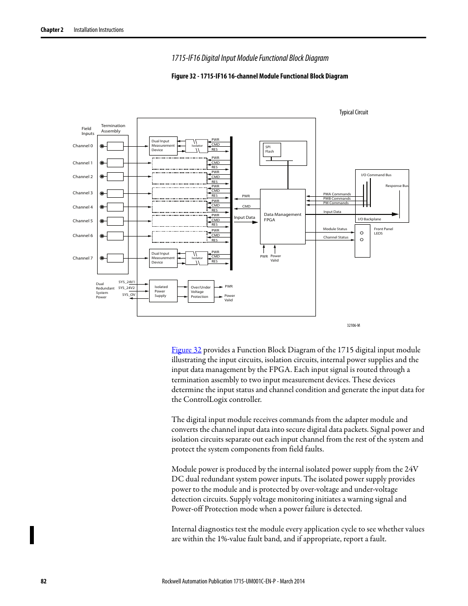 Rockwell Automation 1715-OF8I Redundant I/O System User Manual User Manual | Page 82 / 324 | Also for: 1715-IF16 Redundant I/O System User Manual, ...
