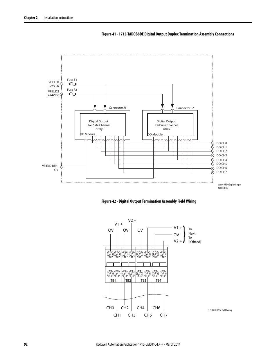 Rockwell Automation 1715-OF8I Redundant I/O System User Manual User Manual | Page 92 / 324 | Also for: 1715-IF16 Redundant I/O System User Manual, ...