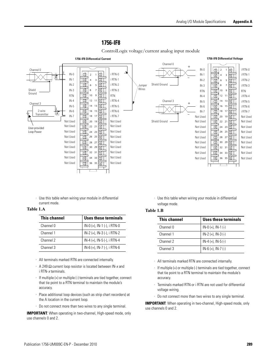 1756 if8 controllogix voltage current analog input module. Black Bedroom Furniture Sets. Home Design Ideas