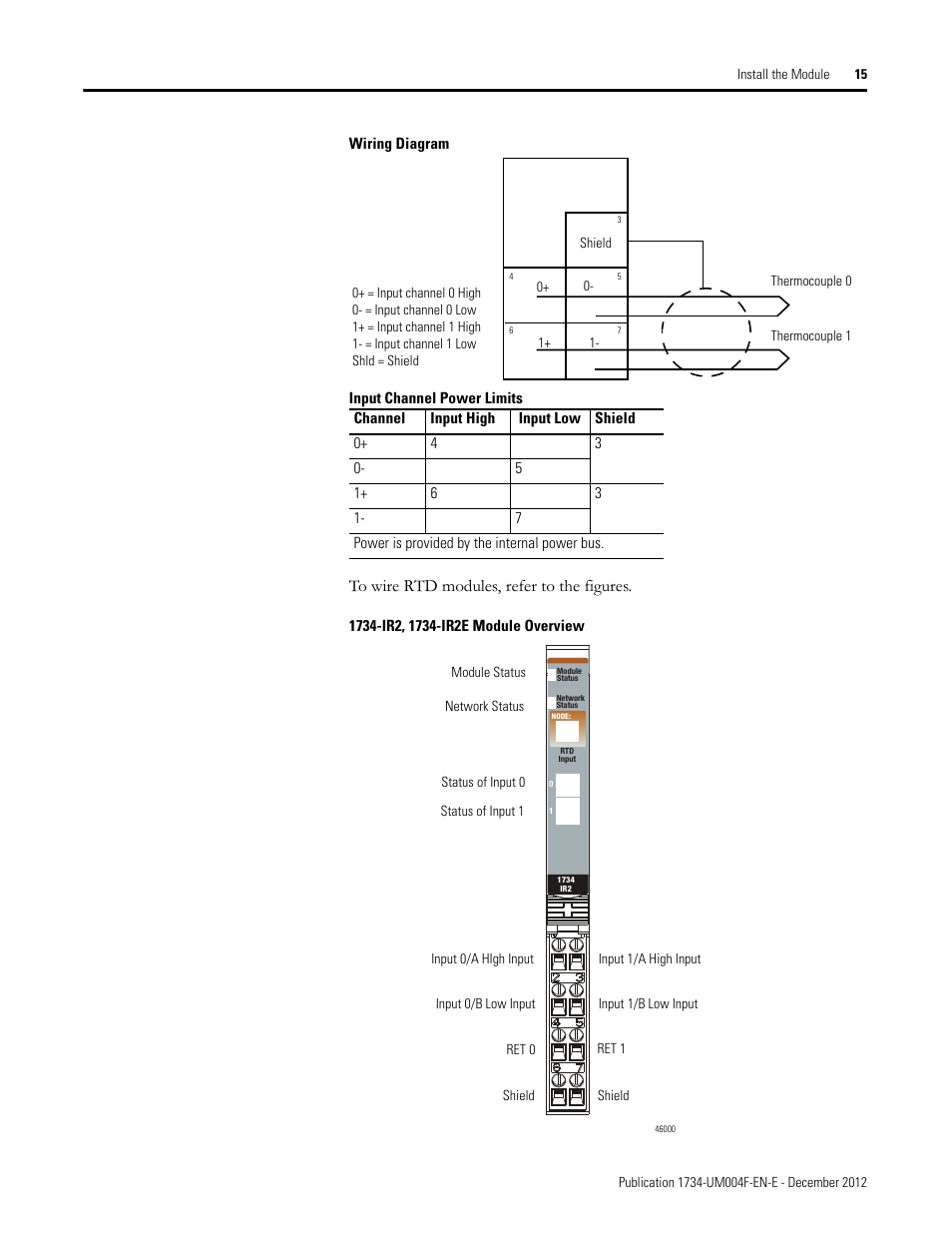 Input Module Wiring Diagram Libraries For Thermocouple Rockwell Automation 1734 It2i And Rtd Userrockwell