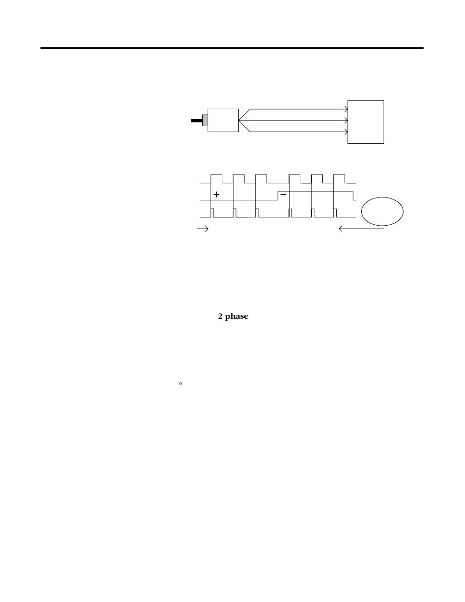 Encoder mode, Example of counter mode | Rockwell Automation