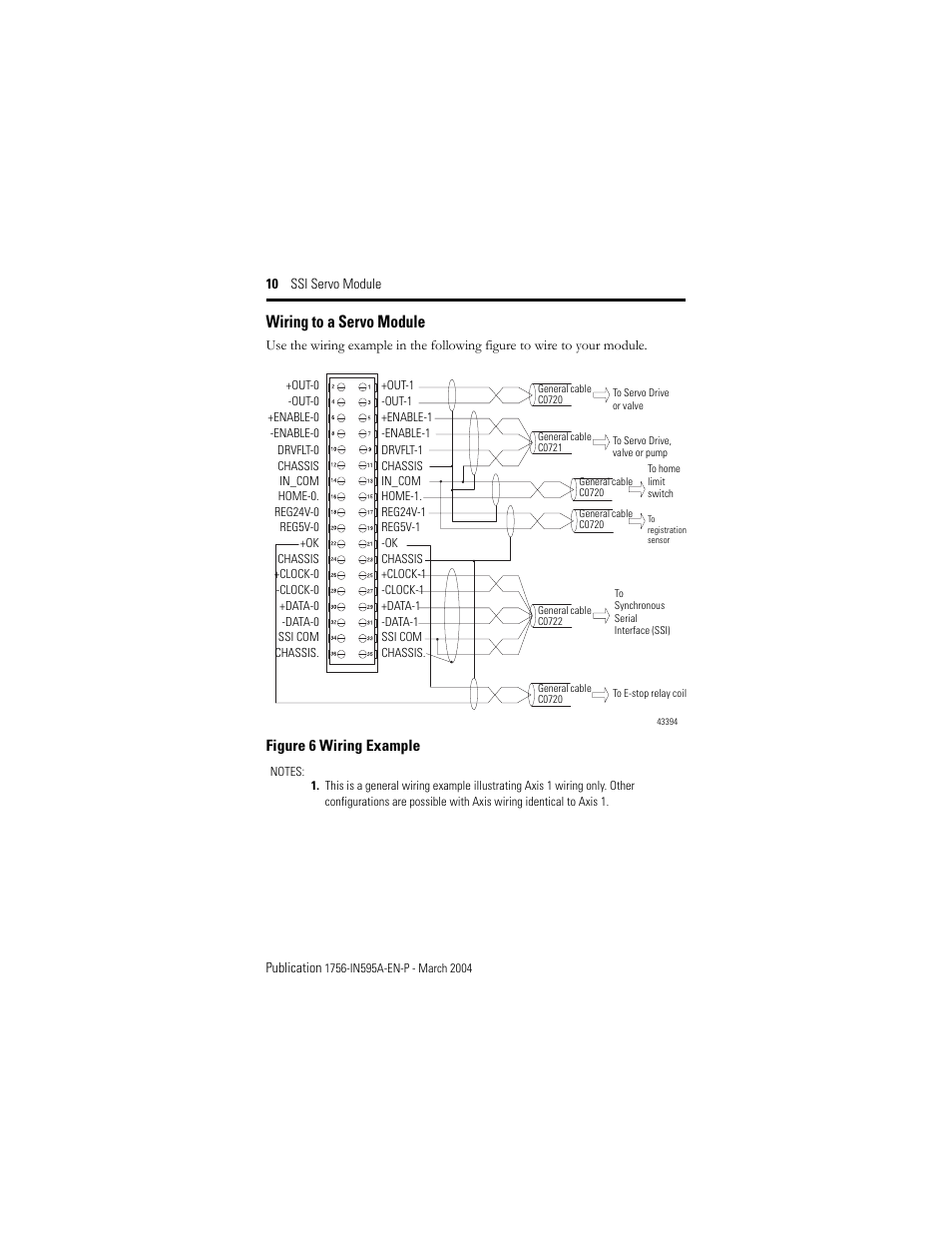 Wiring To A Servo Module Rockwell Automation 1756 M02as Motion General Home Installation Instructions User Manual Page 10 26