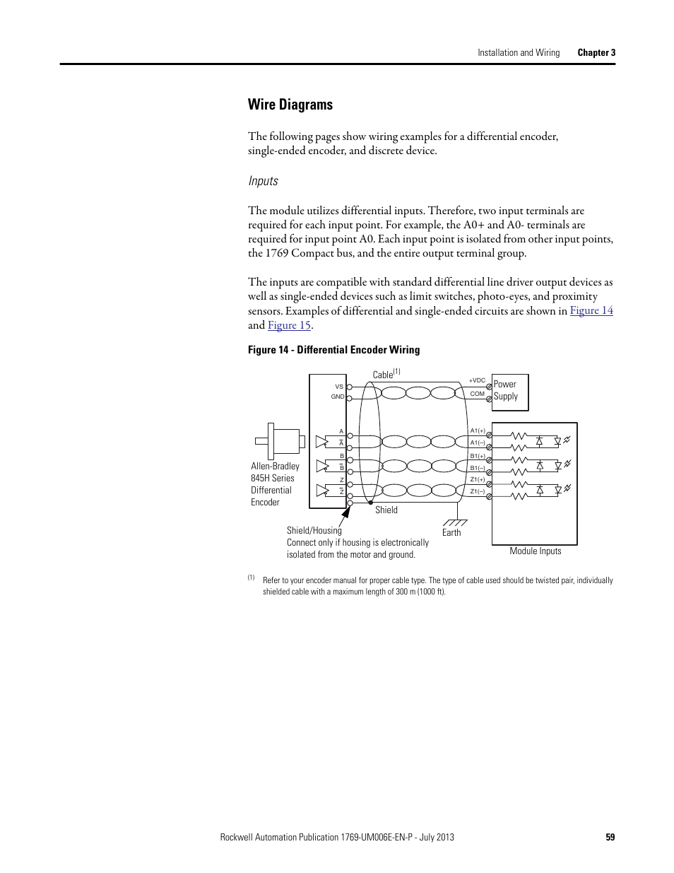 Wire diagrams Inputs | Rockwell Automation 1769-HSC Compact High Speed Counter Module User Manual | Page 59 / 170  sc 1 st  manualsdir.com : 1769 hsc wiring - yogabreezes.com