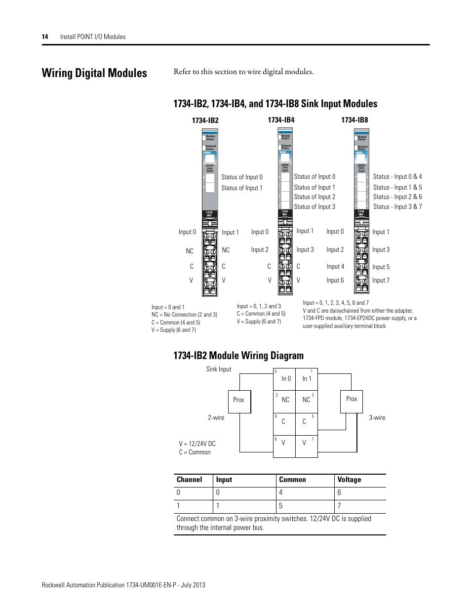 Wiring Digital Modules