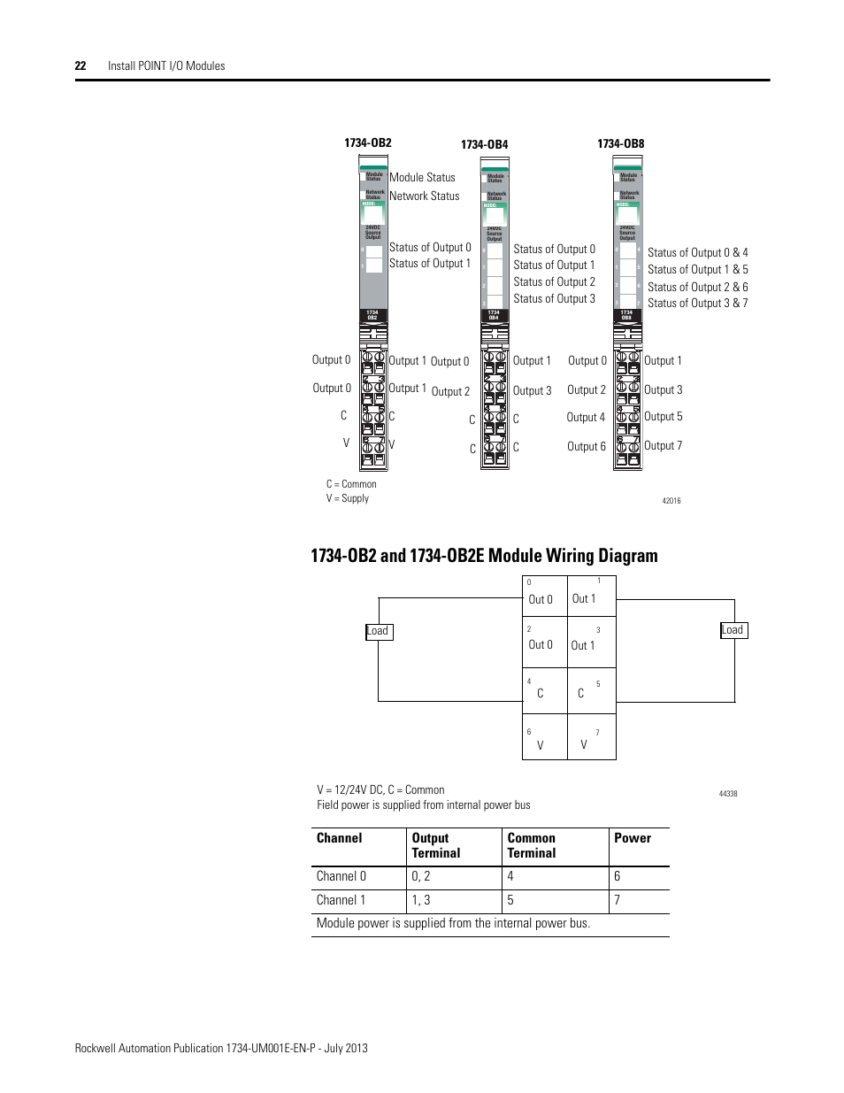 1734-ob2 and 1734-ob2e module wiring diagram | Rockwell Automation ...