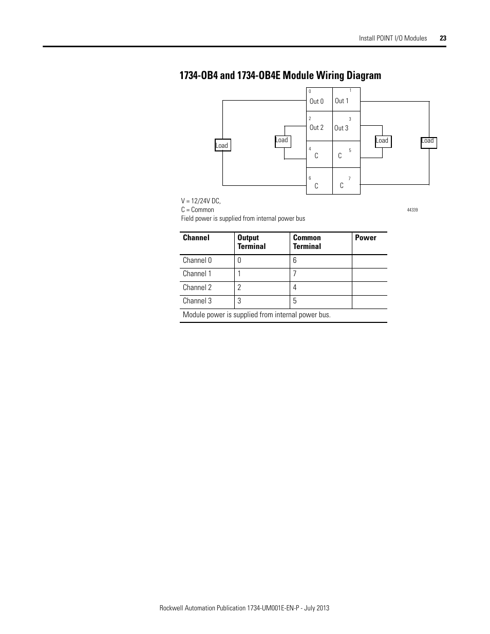 i o card wiring diagram i o module wiring diagram 1734-ob4 and 1734-ob4e module wiring diagram | rockwell ...