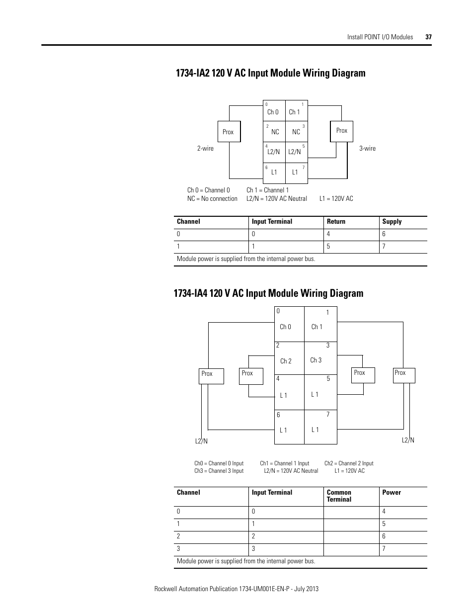 1734-ia2 120 v ac input module wiring diagram, 1734-ia4 ... a o smith wiring diagram #4
