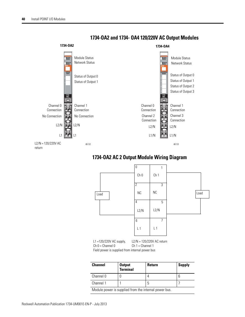 1734 220v Ac Output Modules