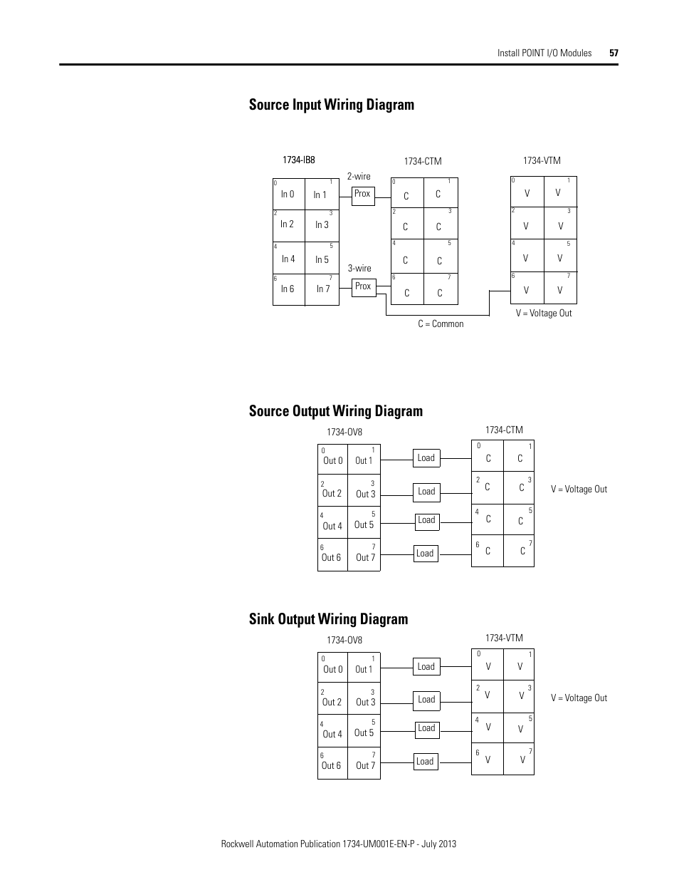 rockwell automation 1734 xxxx point i_o digital and analog modules and pointblock i_o modules page73 source input wiring diagram, source output wiring diagram, sink 1734 fpd wiring diagram at crackthecode.co
