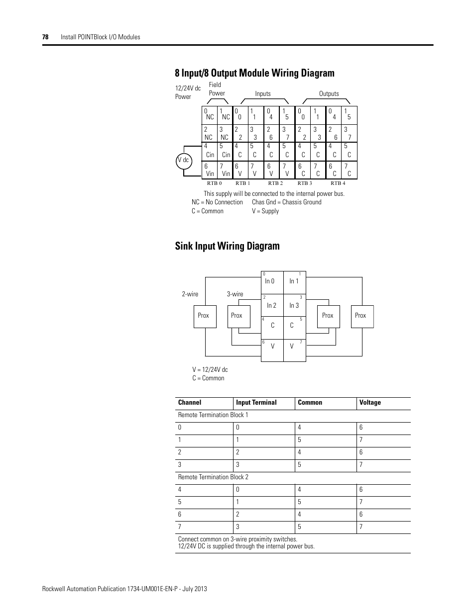 8 Input  8 Output Module Wiring Diagram  Sink Input Wiring