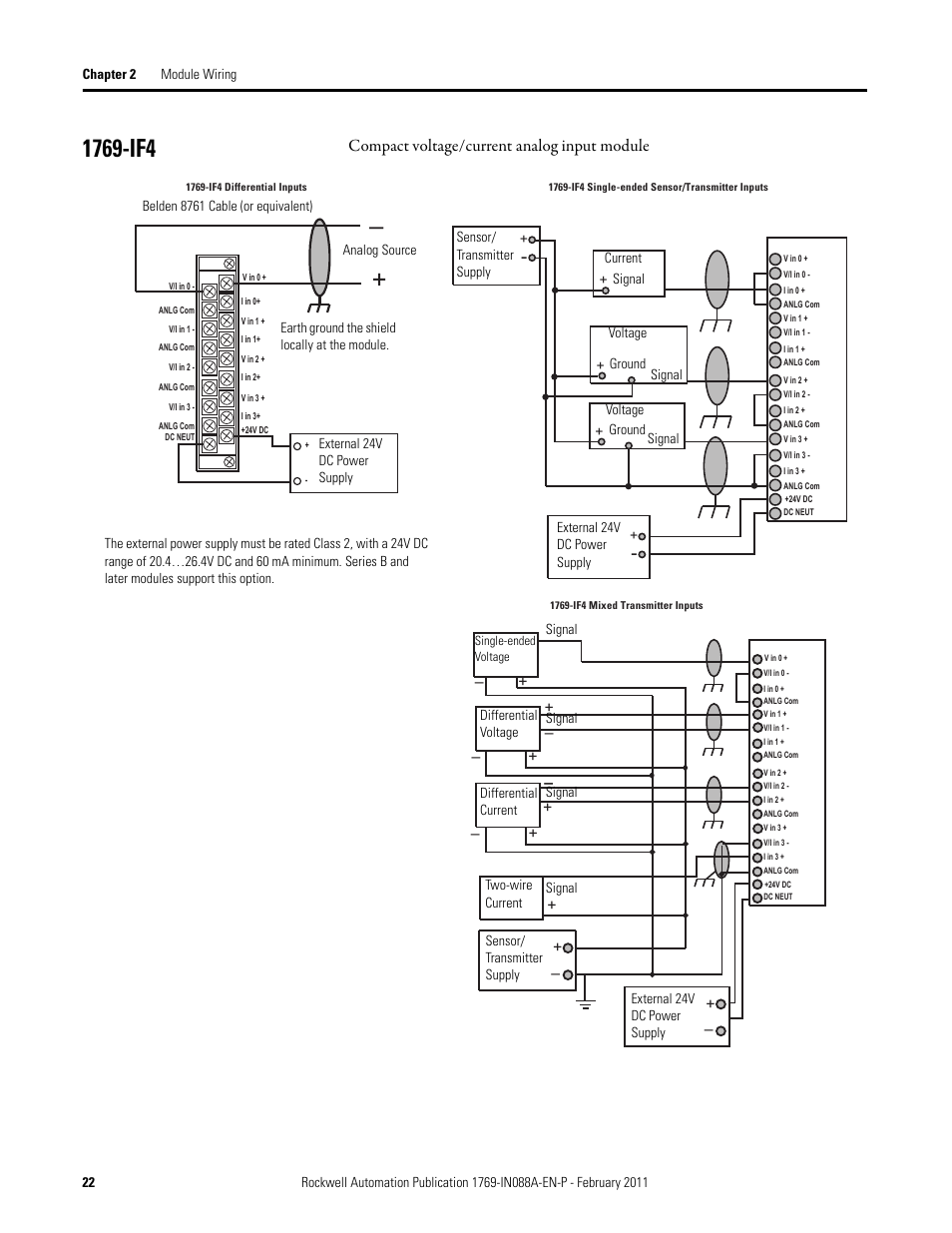 1769 current analog input module