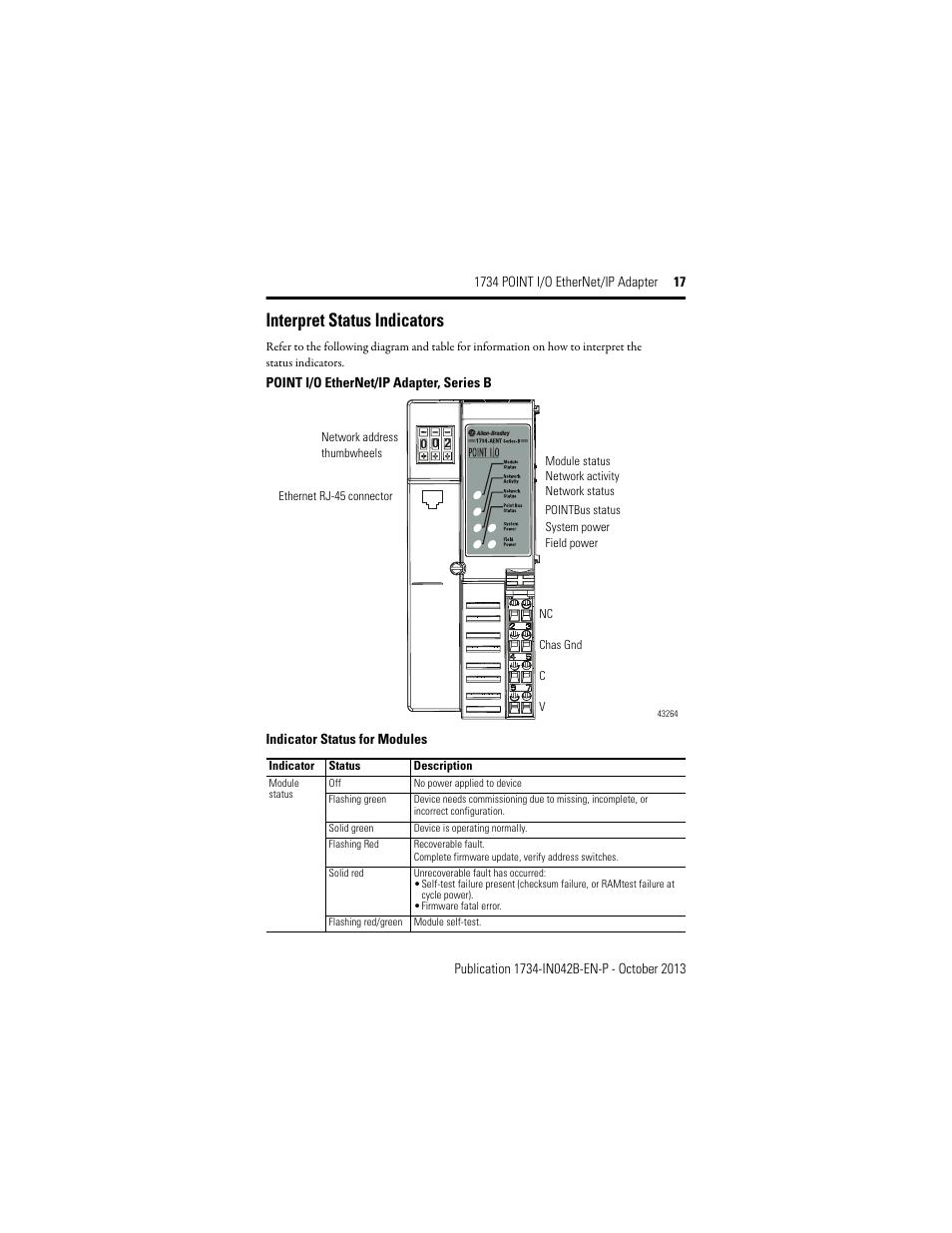 Controlflash firmware upgrade kit user manual.